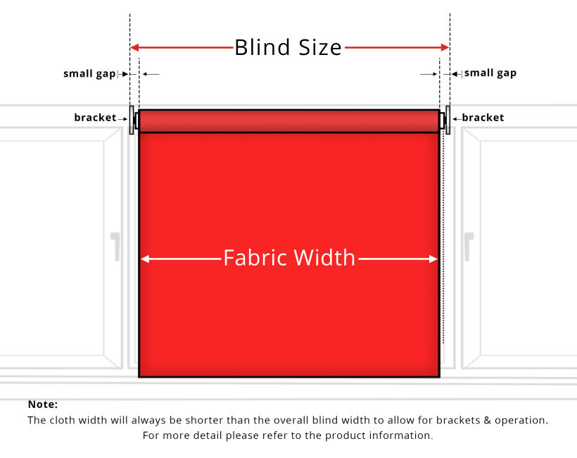 Roller Blind Cloth Size to Blind Size